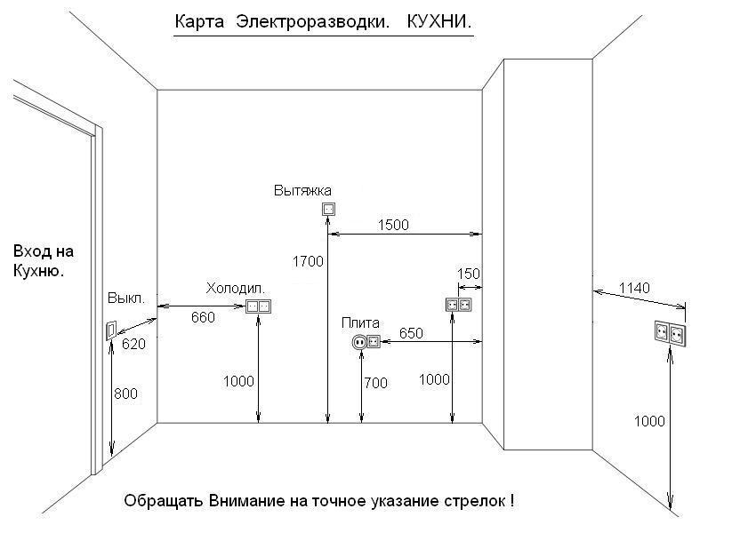 Разводка электрика своими руками схемы 660